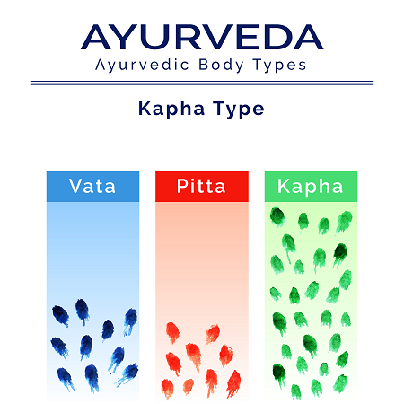 Kapha Pacifying Foods