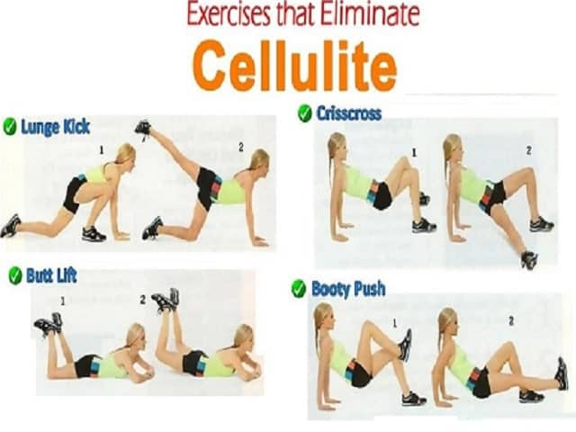 Combating Cellulite