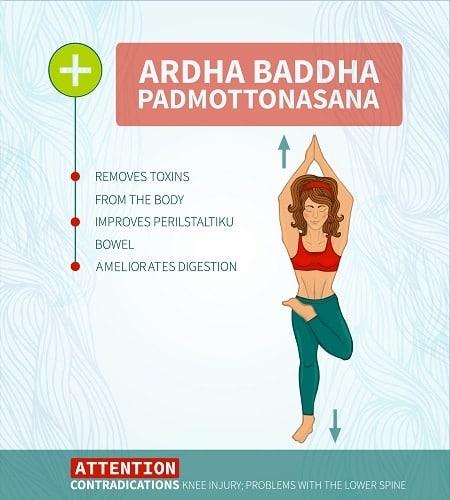 Ardha Baddha Padmottonasana