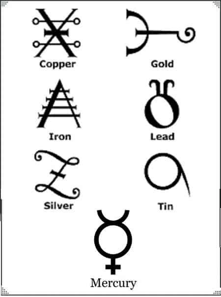 Metal Properties Seven Magic Metals Peacefulmind