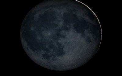 Understanding A Black Moon